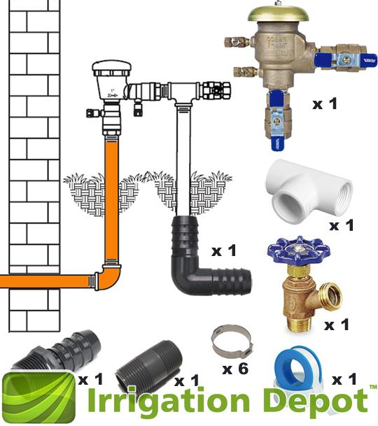 Atmospheric vacuum breaker plumbing kit irrigation depot